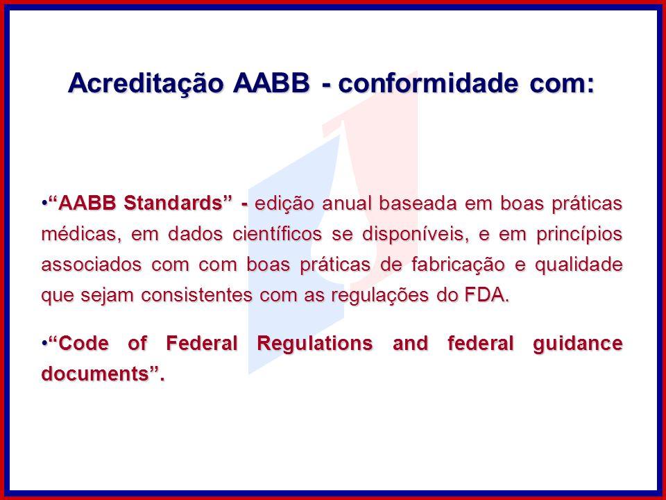 Acreditação AABB - conformidade com: