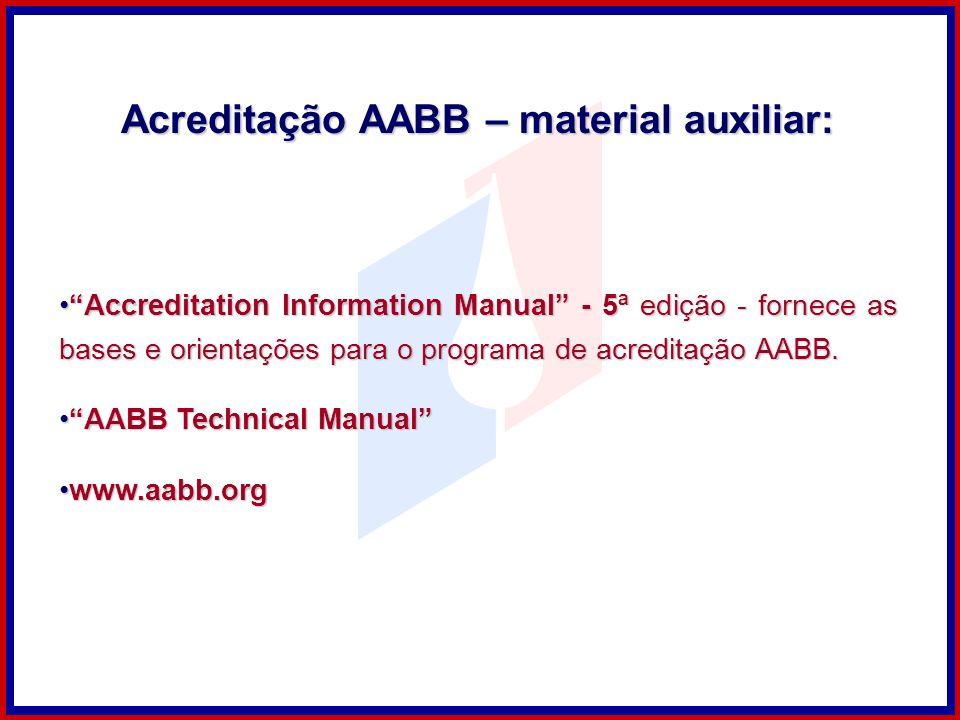 Acreditação AABB – material auxiliar: