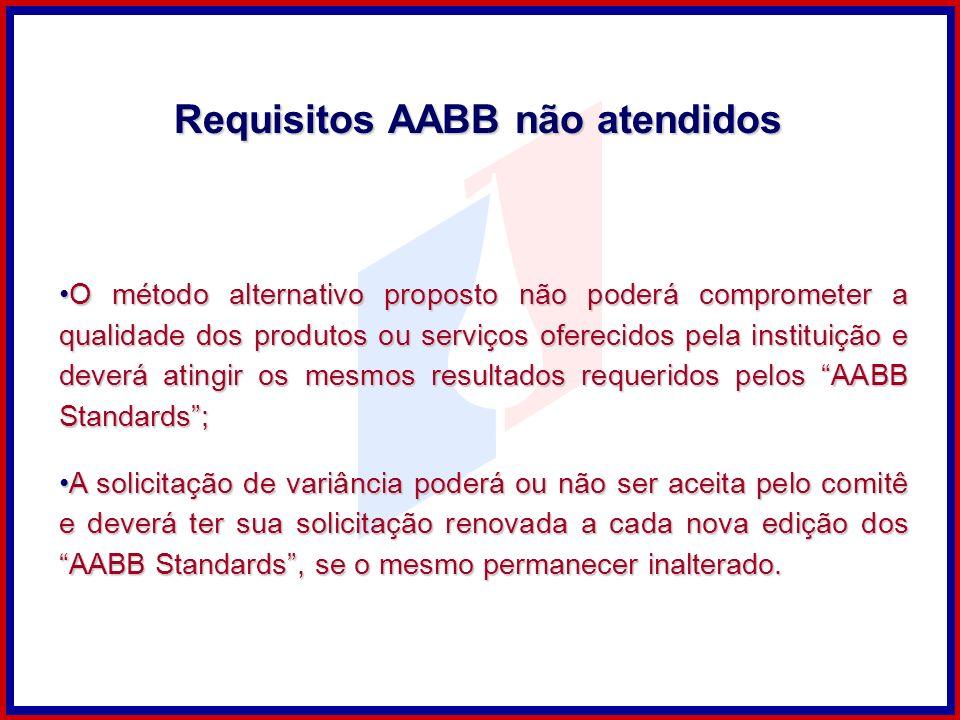 Requisitos AABB não atendidos