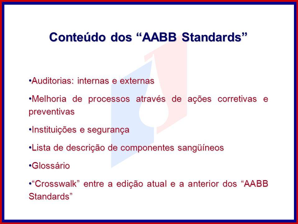 Conteúdo dos AABB Standards