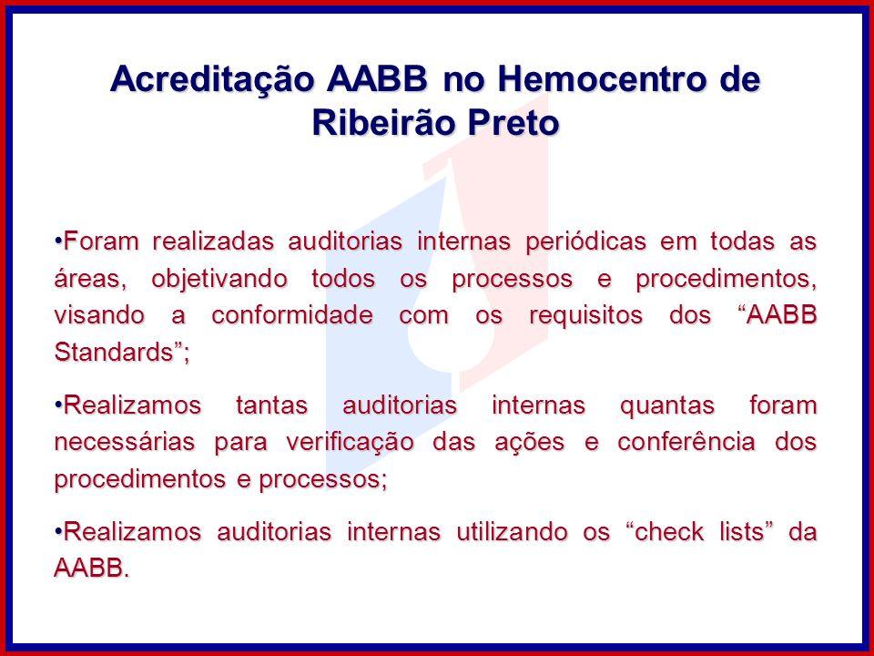 Acreditação AABB no Hemocentro de Ribeirão Preto
