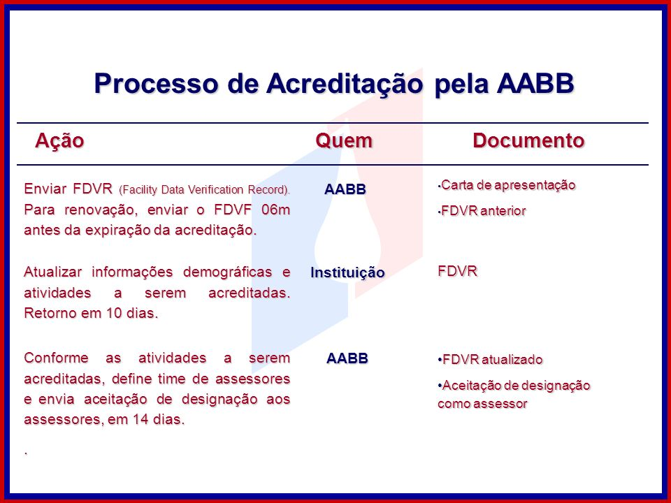 Processo de Acreditação pela AABB