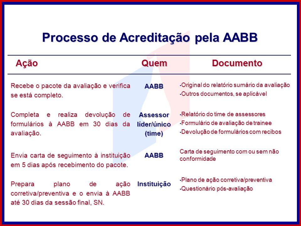 Processo de Acreditação pela AABB Assessor líder/único (time)