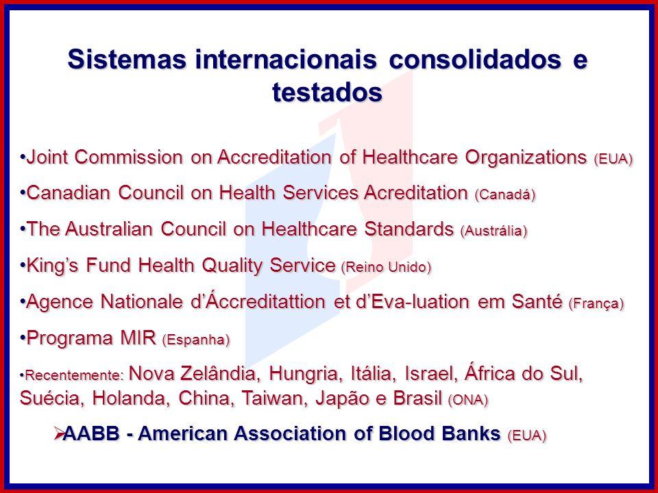 Sistemas internacionais consolidados e testados