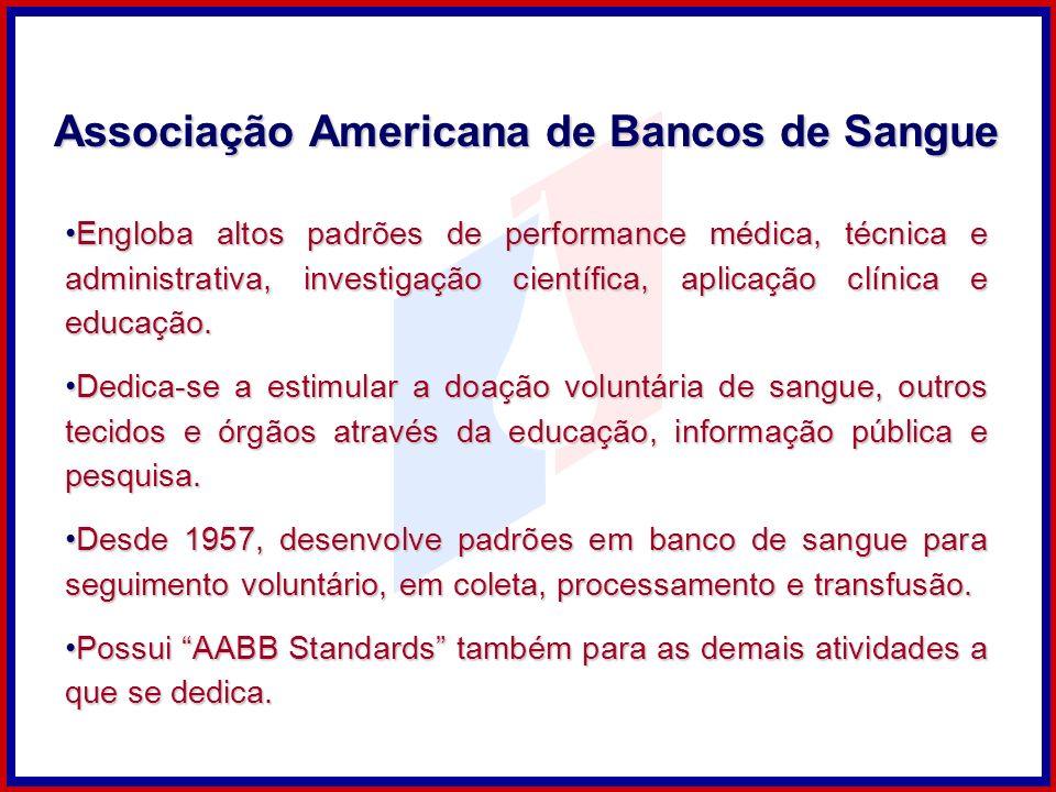 Associação Americana de Bancos de Sangue