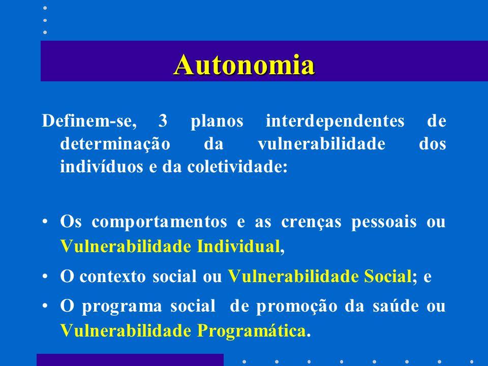 Autonomia Definem-se, 3 planos interdependentes de determinação da vulnerabilidade dos indivíduos e da coletividade:
