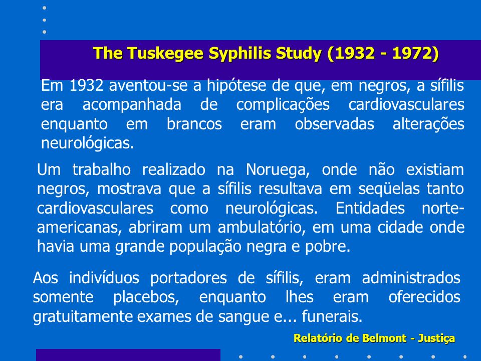 The Tuskegee Syphilis Study (1932 - 1972)