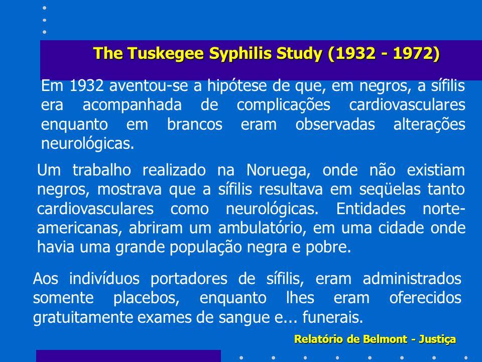 The Tuskegee Syphilis Study (1932 - 1972)