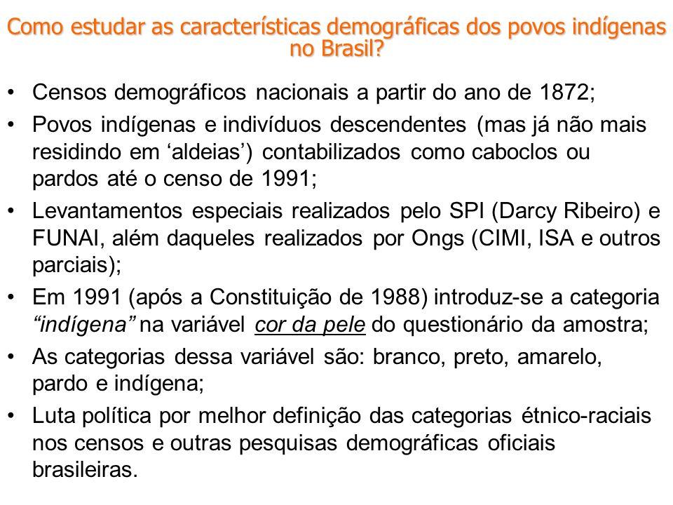Censos demográficos nacionais a partir do ano de 1872;