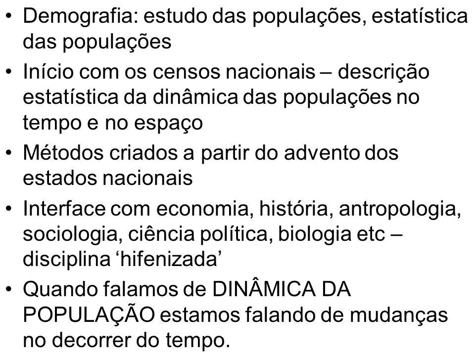 Demografia: estudo das populações, estatística das populações