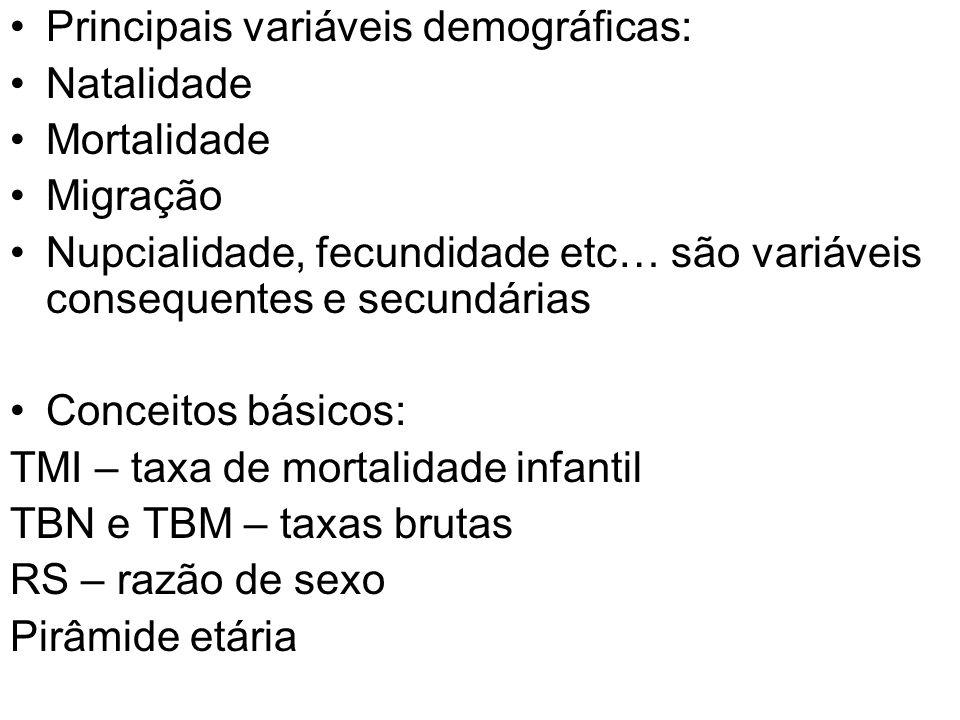 Principais variáveis demográficas: