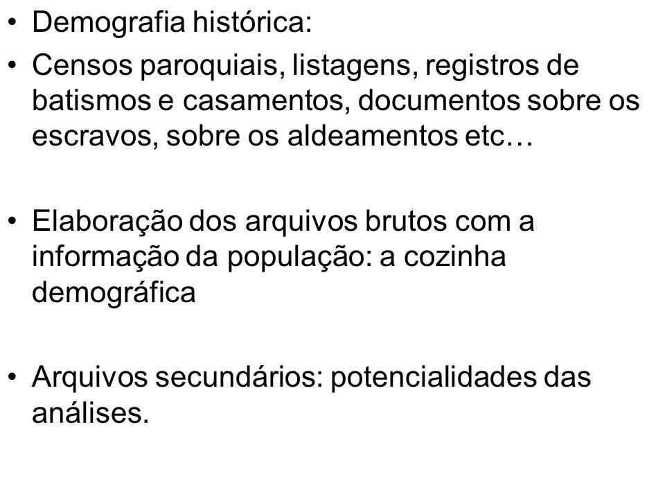 Demografia histórica: