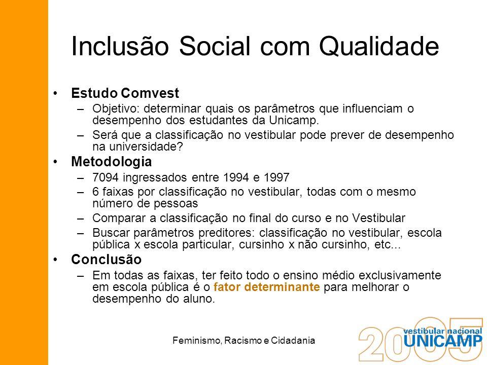Inclusão Social com Qualidade