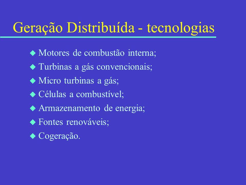 Geração Distribuída - tecnologias