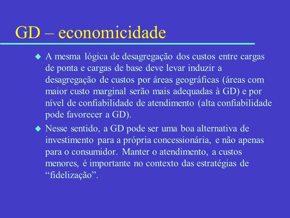 GD – economicidade
