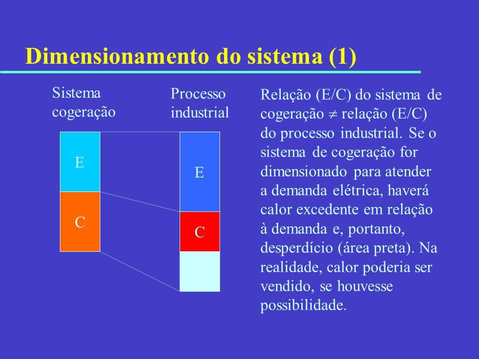 Dimensionamento do sistema (1)