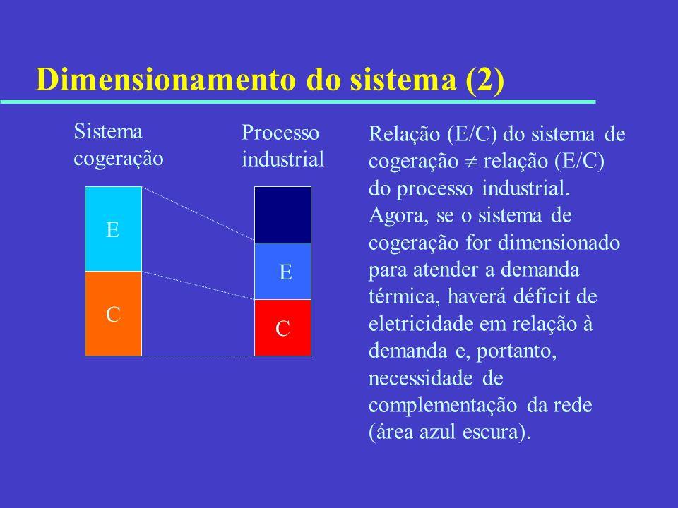 Dimensionamento do sistema (2)