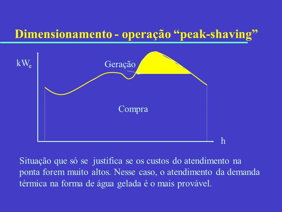 Dimensionamento - operação peak-shaving