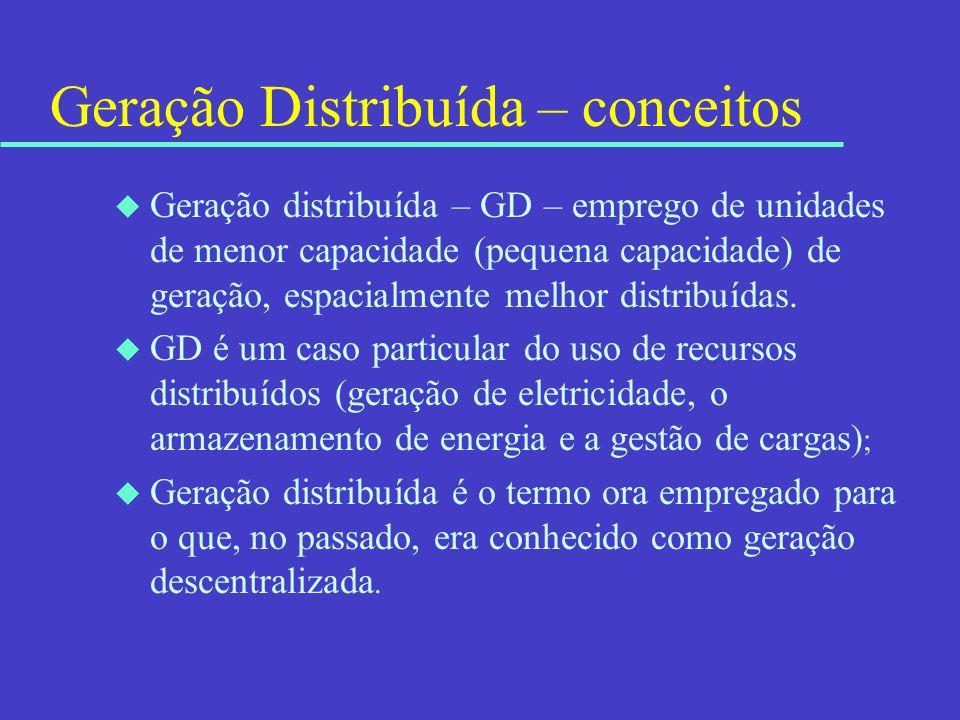 Geração Distribuída – conceitos