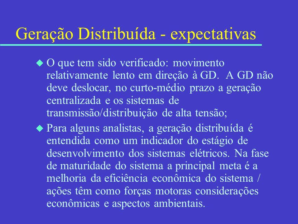 Geração Distribuída - expectativas