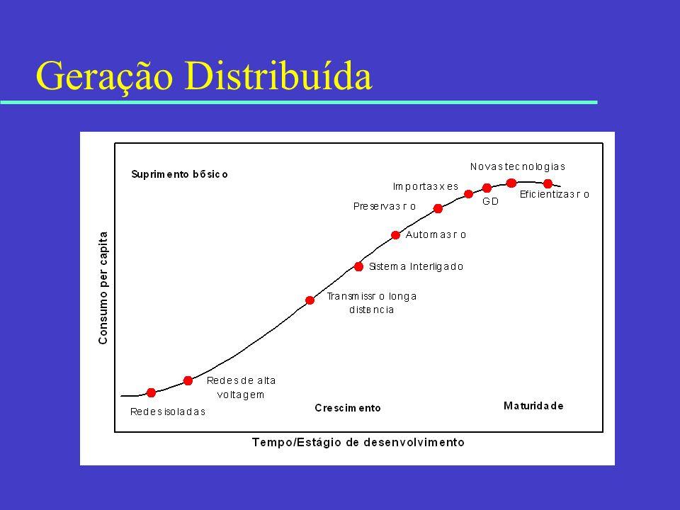 Geração Distribuída
