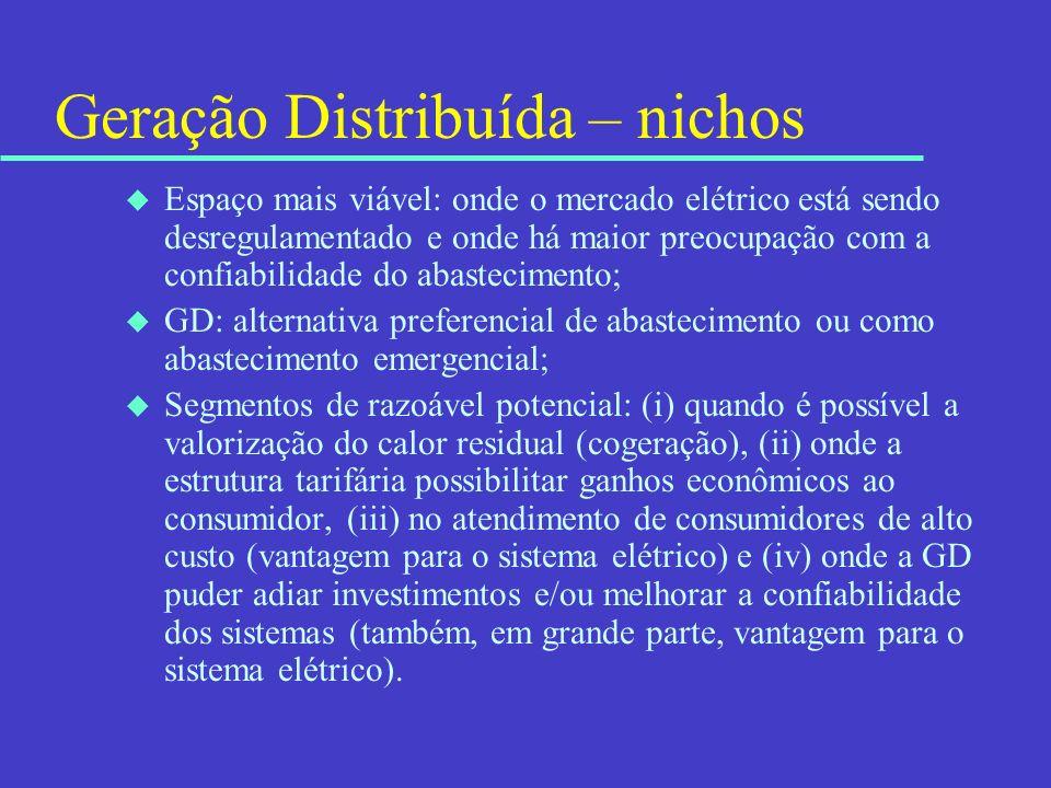 Geração Distribuída – nichos