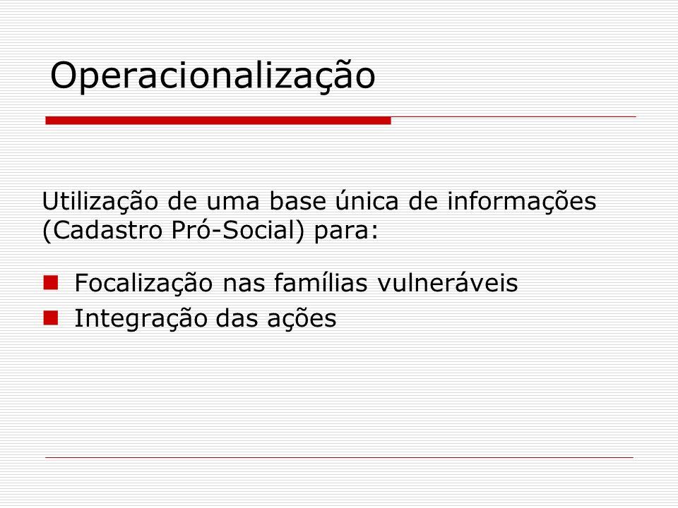 Operacionalização Utilização de uma base única de informações (Cadastro Pró-Social) para: Focalização nas famílias vulneráveis.