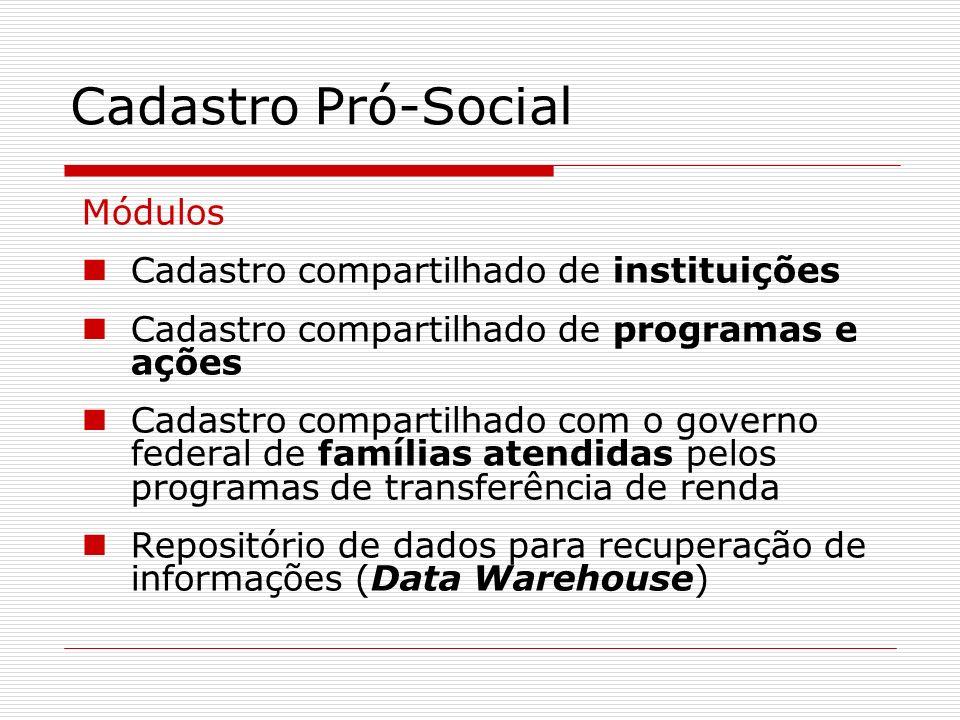 Cadastro Pró-Social Módulos Cadastro compartilhado de instituições