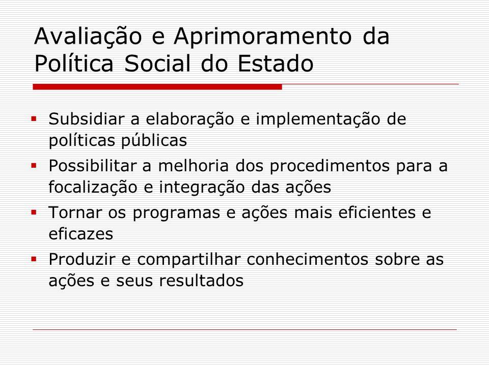 Avaliação e Aprimoramento da Política Social do Estado