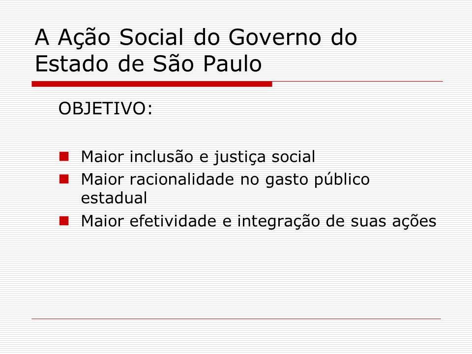 A Ação Social do Governo do Estado de São Paulo
