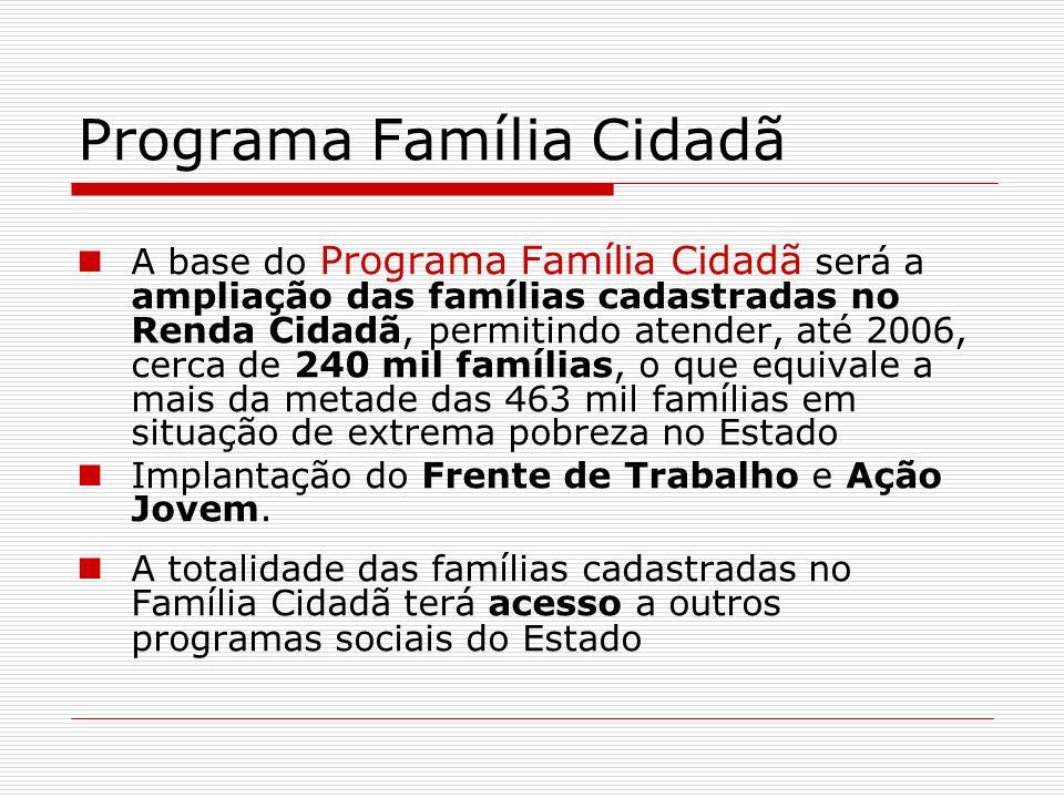 Programa Família Cidadã