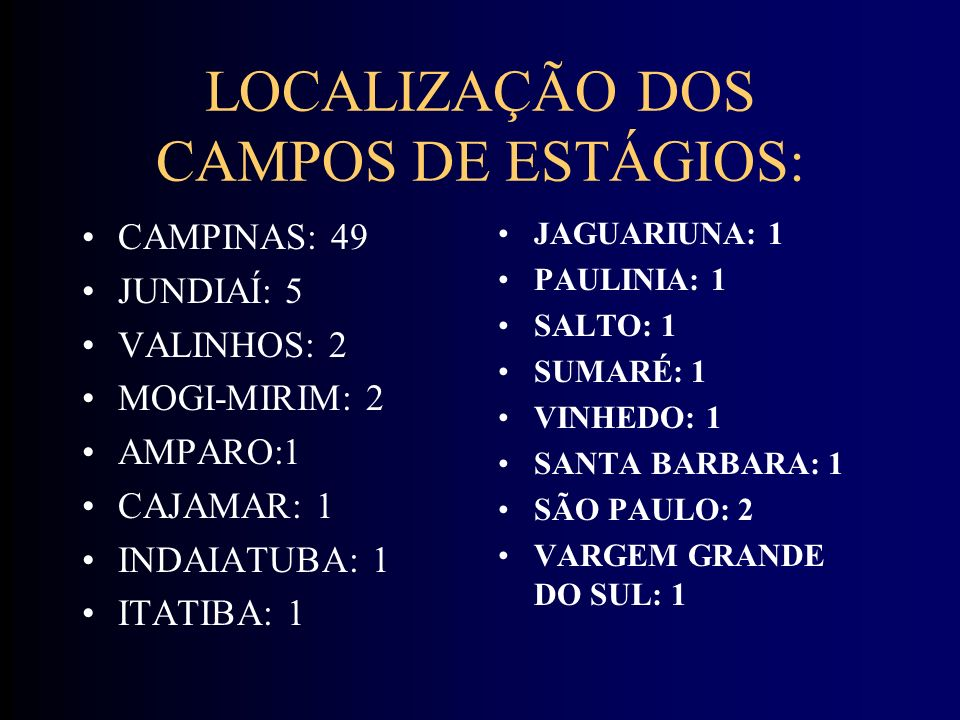 LOCALIZAÇÃO DOS CAMPOS DE ESTÁGIOS: