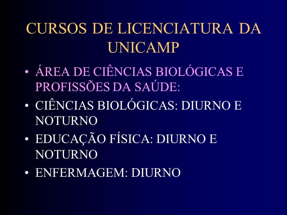 CURSOS DE LICENCIATURA DA UNICAMP