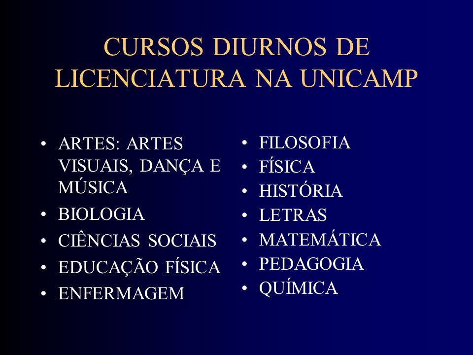 CURSOS DIURNOS DE LICENCIATURA NA UNICAMP
