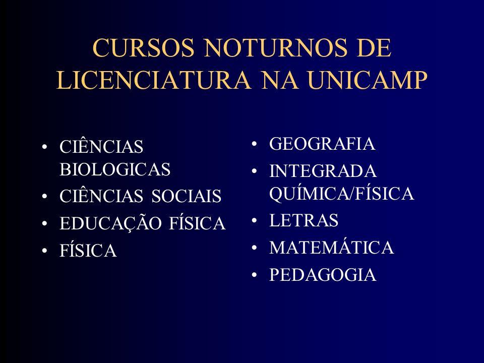 CURSOS NOTURNOS DE LICENCIATURA NA UNICAMP