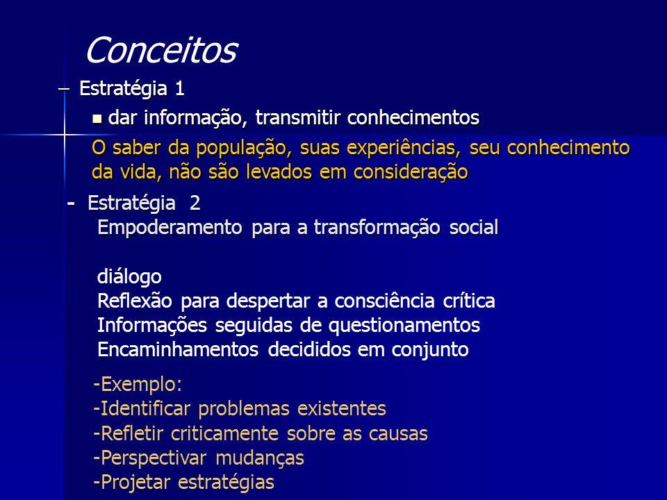 Conceitos Estratégia 1 dar informação, transmitir conhecimentos
