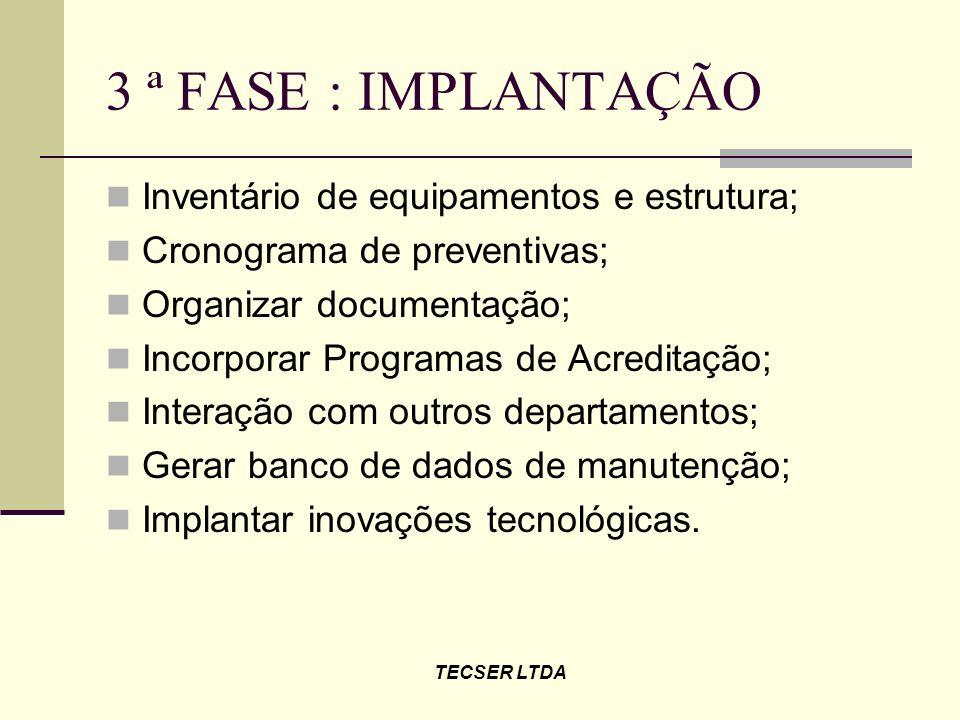 3 ª FASE : IMPLANTAÇÃO Inventário de equipamentos e estrutura;