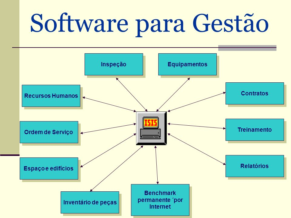 Benchmark permanente ´por Internet
