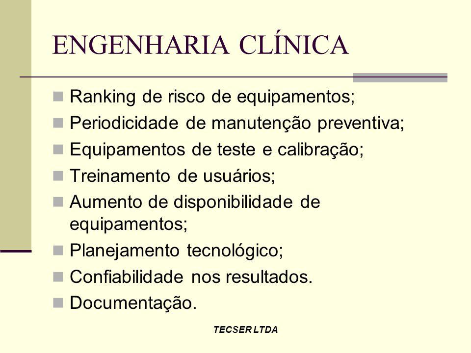 ENGENHARIA CLÍNICA Ranking de risco de equipamentos;