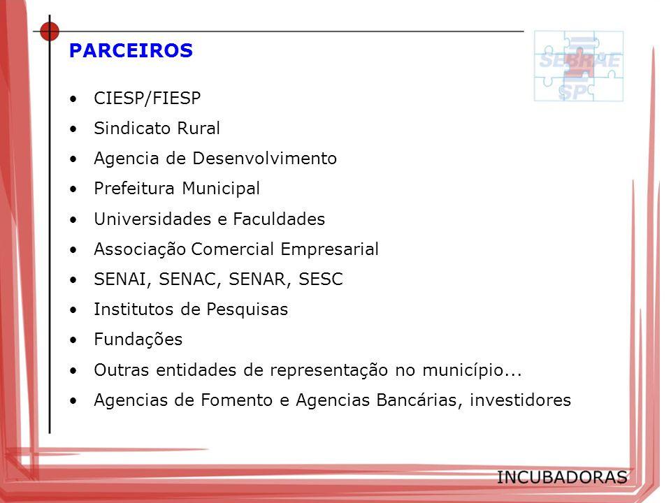 PARCEIROS CIESP/FIESP Sindicato Rural Agencia de Desenvolvimento