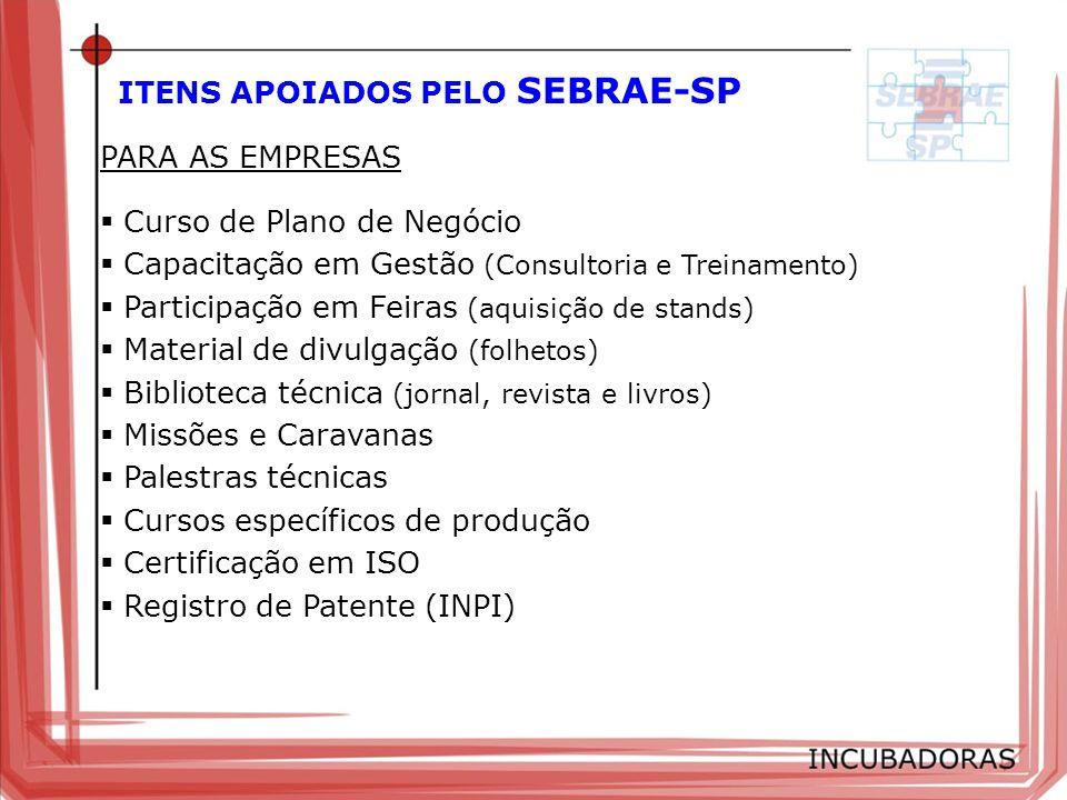 ITENS APOIADOS PELO SEBRAE-SP