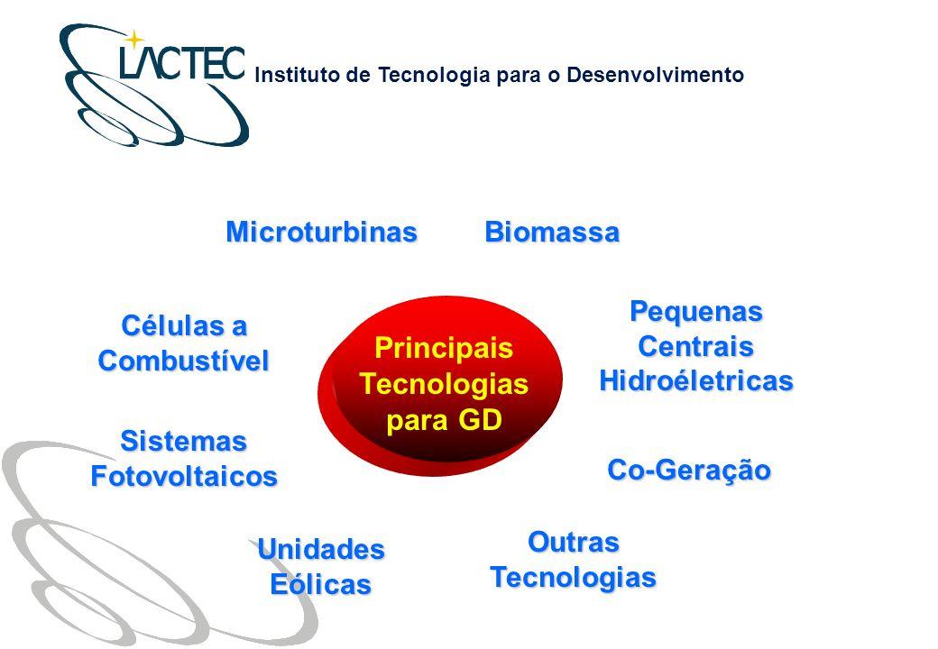 Principais Tecnologias para GD