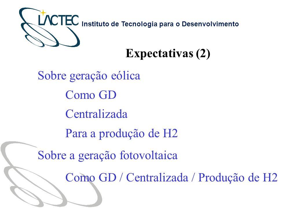 Expectativas (2) Sobre geração eólica. Como GD. Centralizada. Para a produção de H2. Sobre a geração fotovoltaica.