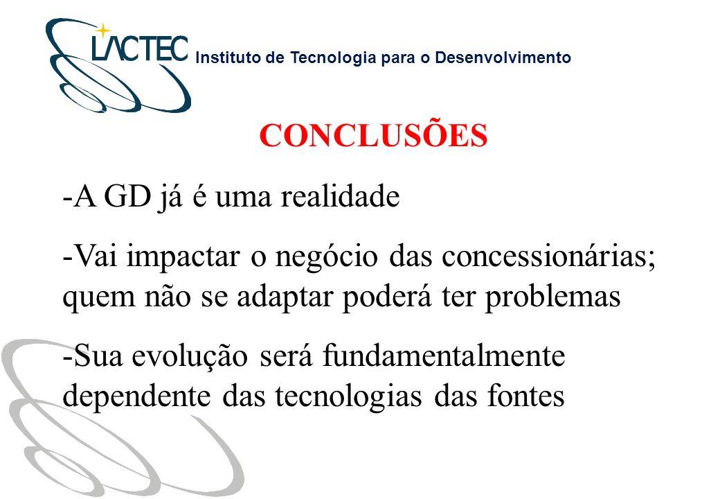 CONCLUSÕES A GD já é uma realidade. Vai impactar o negócio das concessionárias; quem não se adaptar poderá ter problemas.
