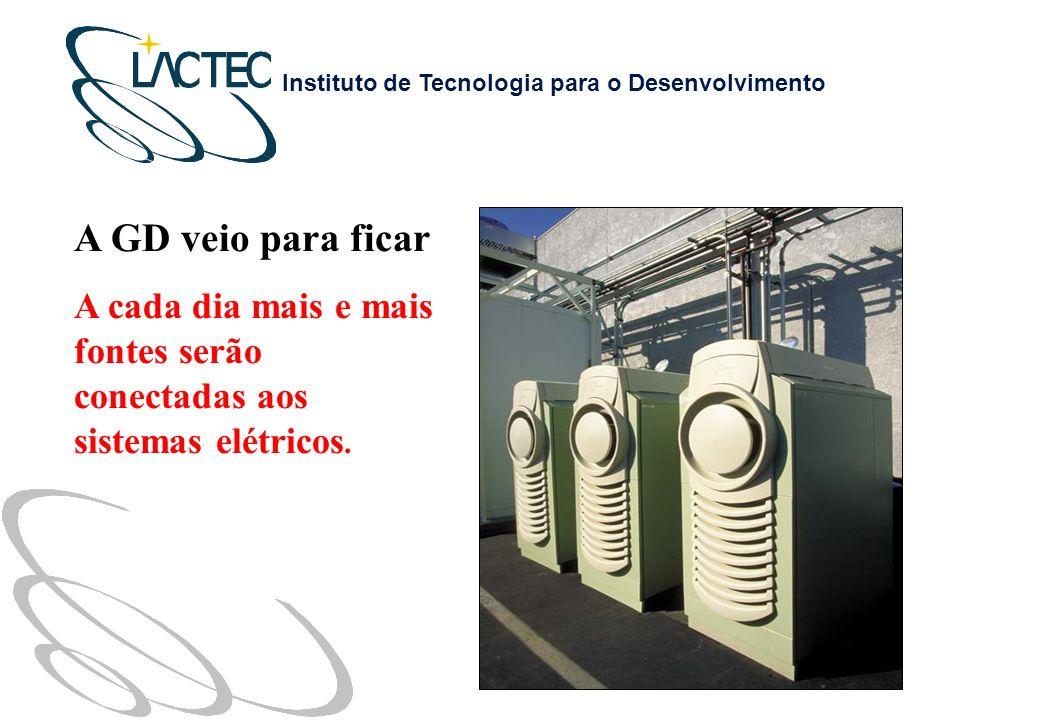 A GD veio para ficar A cada dia mais e mais fontes serão conectadas aos sistemas elétricos.