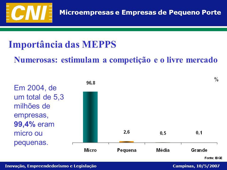 Importância das MEPPS Numerosas: estimulam a competição e o livre mercado.