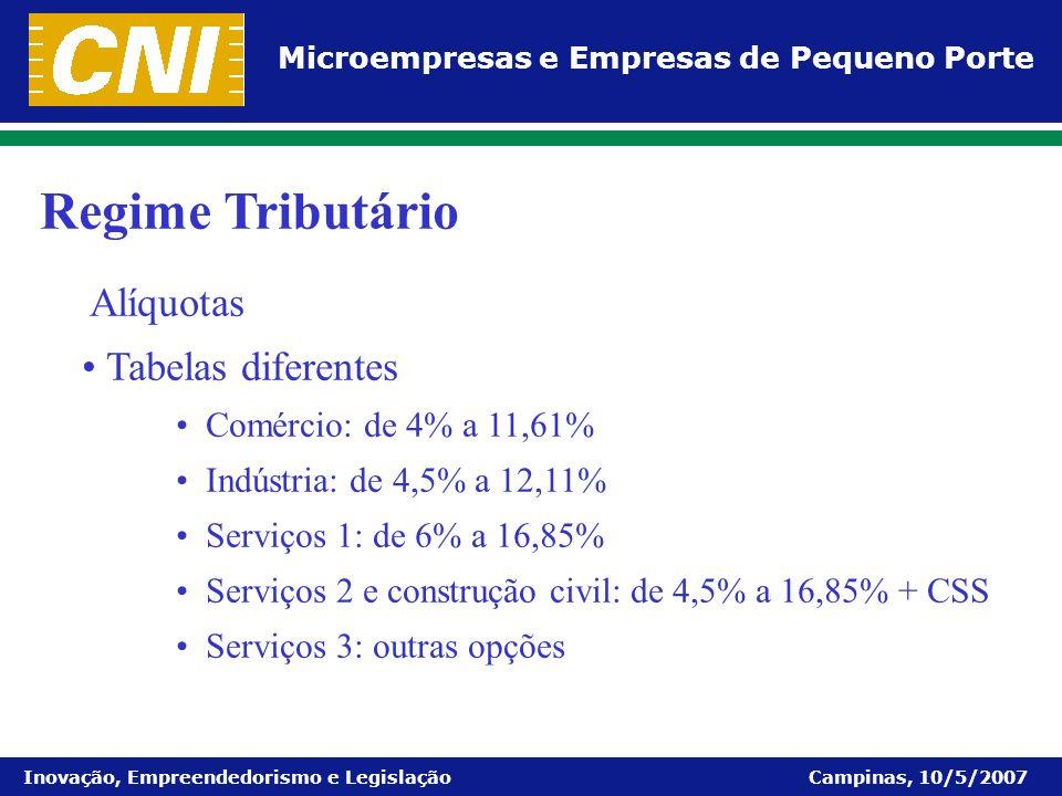Regime Tributário Alíquotas Tabelas diferentes