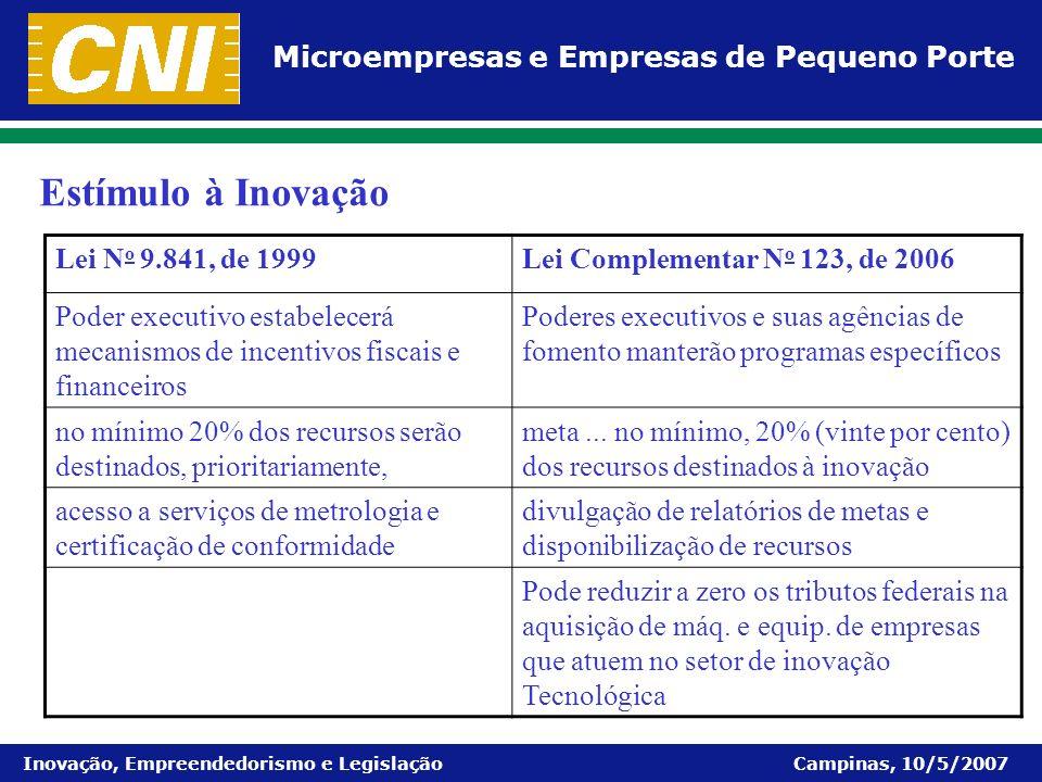 Estímulo à Inovação Lei No 9.841, de 1999