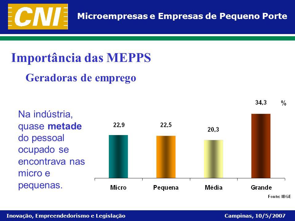 Importância das MEPPS Geradoras de emprego