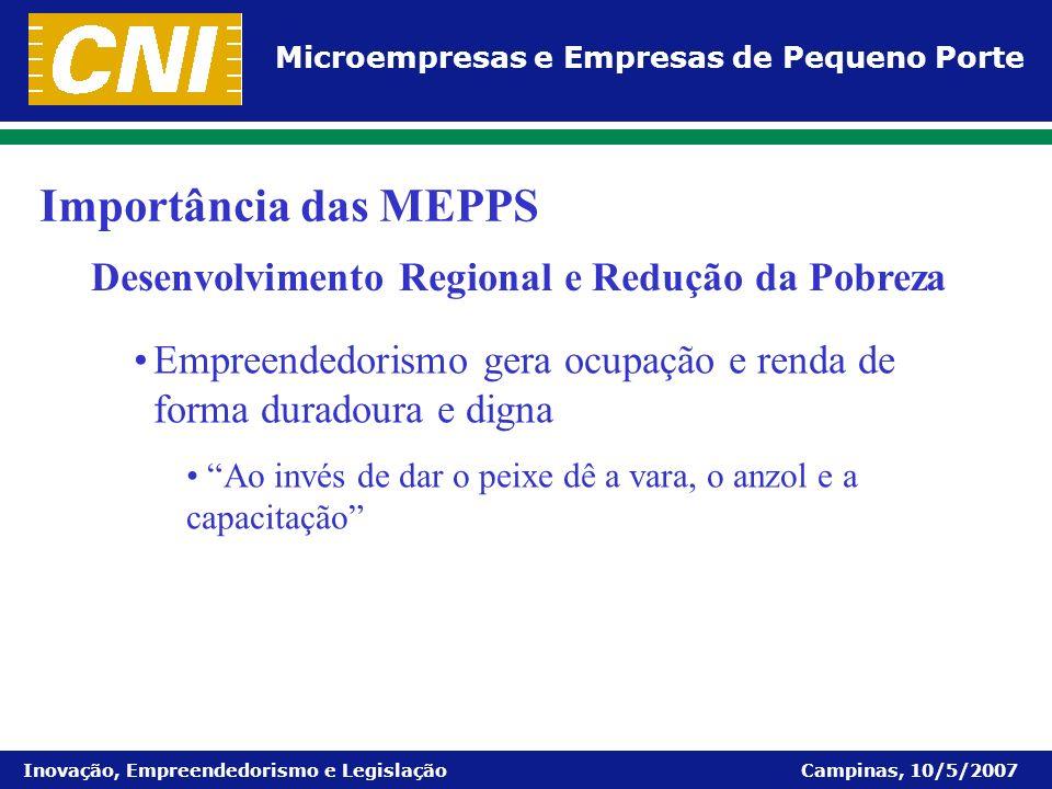 Importância das MEPPS Desenvolvimento Regional e Redução da Pobreza